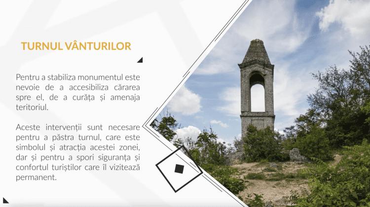 Turnul Vânturilor