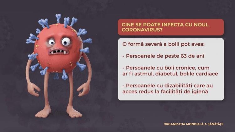 Cine se poate infecta cu noul coronavirus?