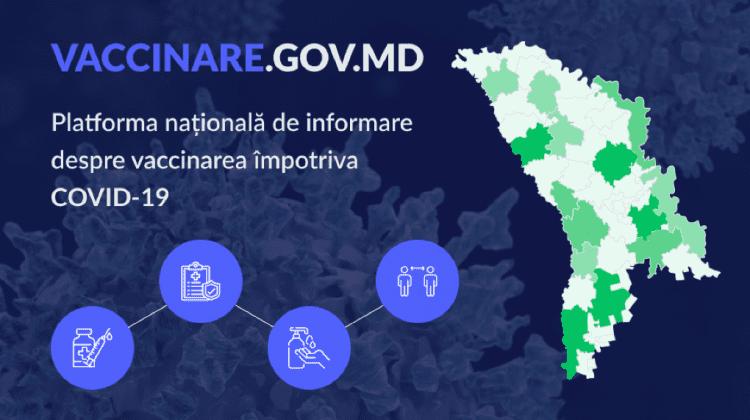 A fost lansată platforma guvernamentală ce indică numărul persoanelor vaccinate zilnic în țară