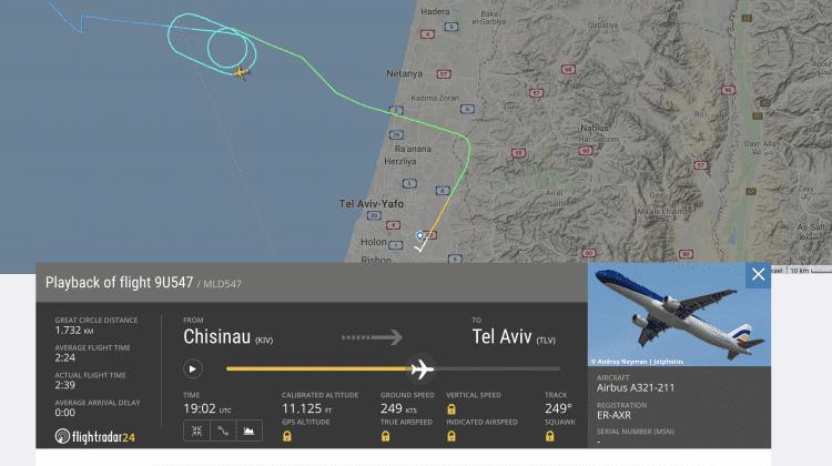 Ce se întâmplă cu zborurile din Chișinău spre TEL AVIV în contextul conflictului dintre israelieni şi palestinieni