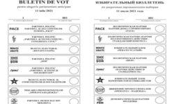 Circa 18 pretendenți se înghesuie pe un loc de deputat. Numărul total al candidaților celor 22 de partide