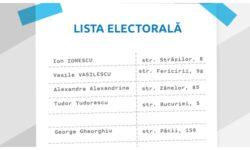 """Profilul candidaților la parlamentare. """"Au întinerit"""" și au devenit mai școliți. Ce alte caracteristici au pretendenții"""
