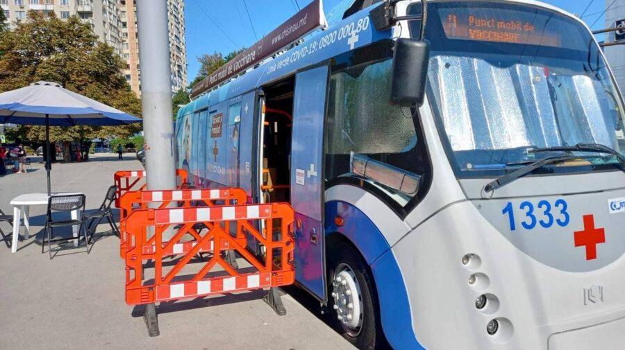 Troleibuzul în sectorul Centru, iar autobuzul în orașul Codru. Te poți vaccina doar cu buletinul de identitate